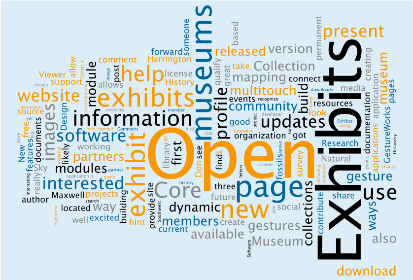 Open Exhibits Wordle