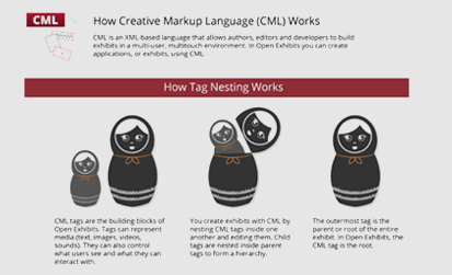 What Is CML? <div>How Creative Markup Language Works</div>