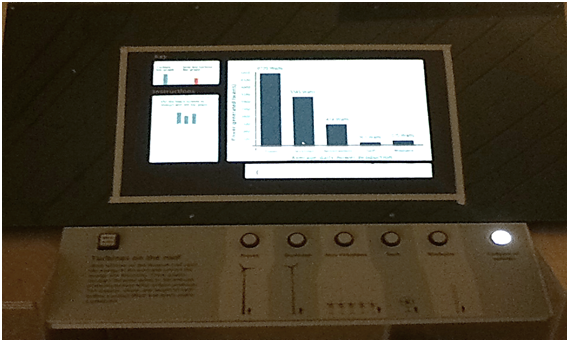 Bar Graph Prototype